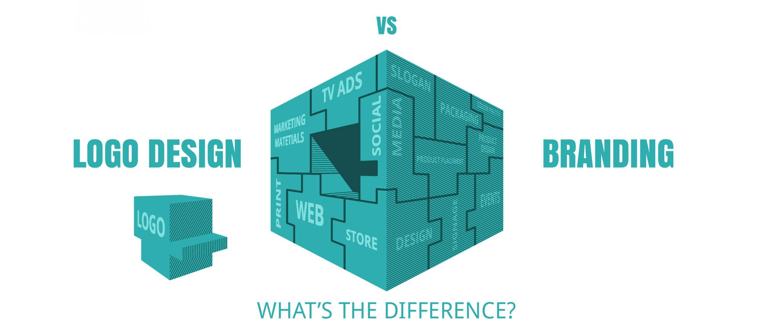 Logo vs branding -Servizine